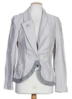 2026 vestes femme de couleur gris (photo)