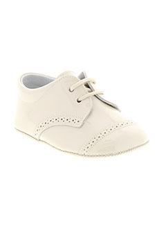 Produit-Chaussures-Enfant-OCA-LOCA