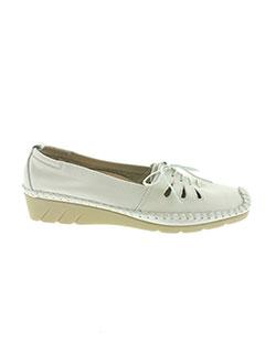 Produit-Chaussures-Femme-LUXAT