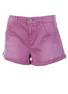 Produit-Shorts / Bermudas-Fille-GUESS