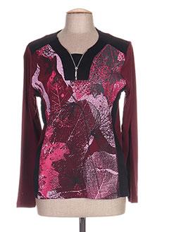 Produit-T-shirts-Femme-SIGNATURE