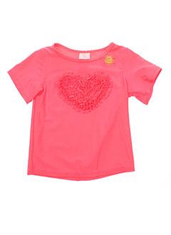 Produit-T-shirts-Fille-MONDACA