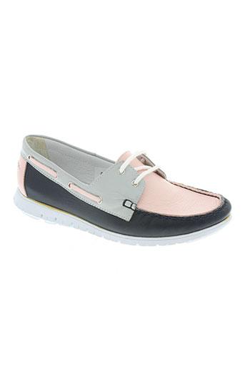 geo-reino chaussures femme de couleur rose