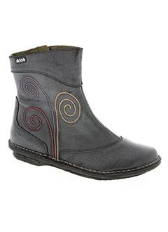 Produit-Chaussures-Fille-AICE