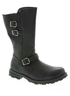 Produit-Chaussures-Fille-STAR