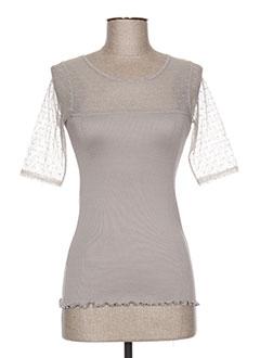 Produit-Chemises-Femme-FRALY