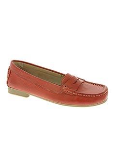 Produit-Chaussures-Femme-ADOUR