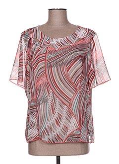 Produit-Chemises-Femme-GD