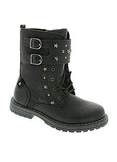 Produit-Chaussures-Fille-WIPOP