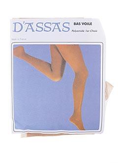 Produit-Lingerie-Femme-DASSAS