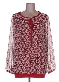 Produit-Chemises-Femme-COTE RUE