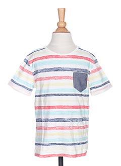 Produit-T-shirts-Garçon-PLAY'UP