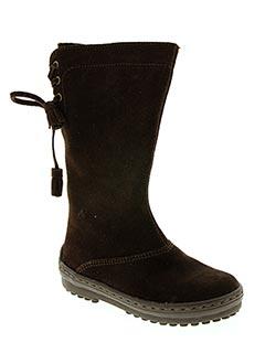 Produit-Chaussures-Fille-NATURINO