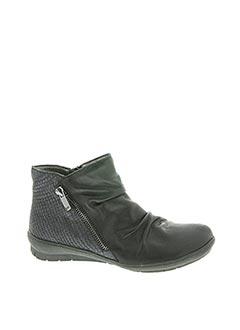 Produit-Chaussures-Fille-SWEET
