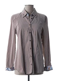 Produit-Chemises-Femme-FER